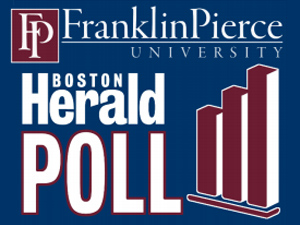 Franklin Pierce/Boston Herald Poll Shows Dead Heat