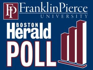 Franklin Pierce/Boston Herald Poll Shows Dead Heat