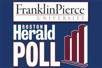 Franklin Pierce University/Boston Herald Poll shows Hillary Clinton with narrow lead over Donald Trump